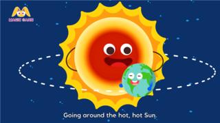 幼儿园英文歌课件动画片-Earth Space Song