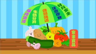 食品安全-公益宣传动画