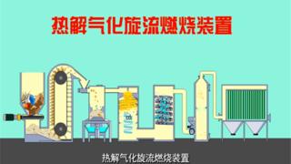 热解燃烧装置-流程演示动画