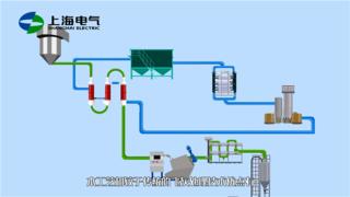 上海电气-工业系统流程动画