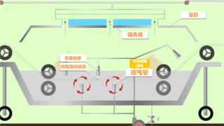 工业网衣-制作流程演示动画