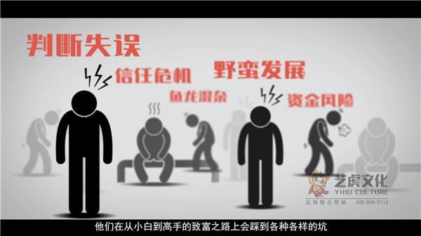 mg动画制作宣传